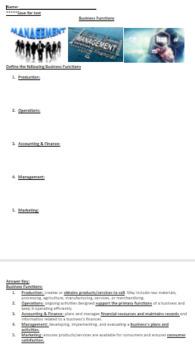 Mini Business Unit Business/Management Functions Multiple Activities w/ Key