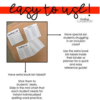 Mini Charts | Spelling Lists