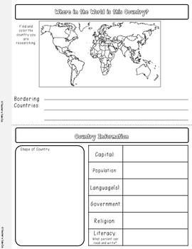 Mini Country Report