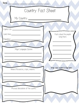 Mini-Country Report Sheet