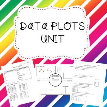 Mini Data Plot Unit