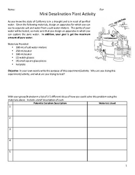 Mini-Desalination Activity- an Introduction to Lab Science Activity & Reading