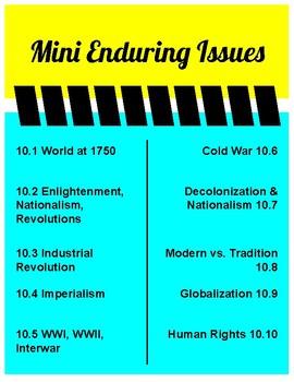 Mini Enduring Issues Bundle - Global 10 NYS