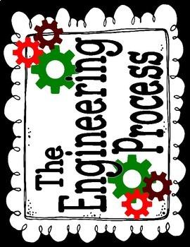 Mini Engineering Process Posters