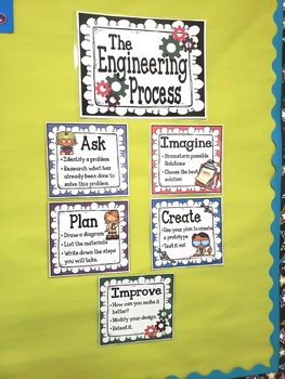 Mini Engineering Process Posters