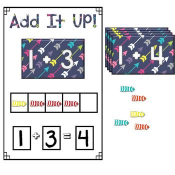 Mini Eraser Math - Arrows (Add, Subtract, Count, Compose, Decompose, etc.)