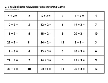 Mini-Flashcards for 2-12 Multiplication and Division Facts