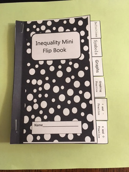 Mini Flip Book Inequalities