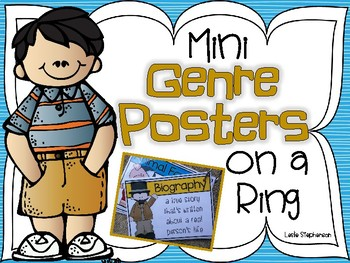 Mini Genre Posters on a Ring