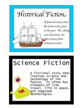 Mini Genre Posters/Labels