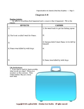 Mini-Guides for Middlers: Island of the Blue Dolphins Reproducibles