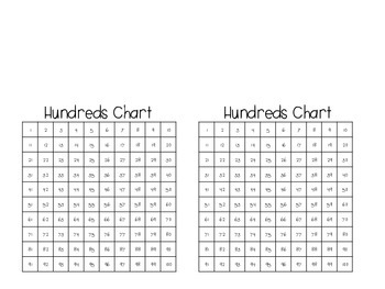 Mini Hundreds Chart By The Elementary Darling Teachers Pay Teachers