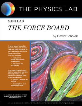 Mini Lab: The Force Board