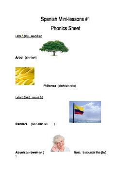 Spanish  A-Z Phonics Study Sheets