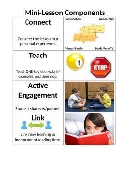 Mini Lesson Components Poster
