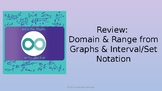 Mini-Lesson: Domain & Range from Graphs Interval Notation