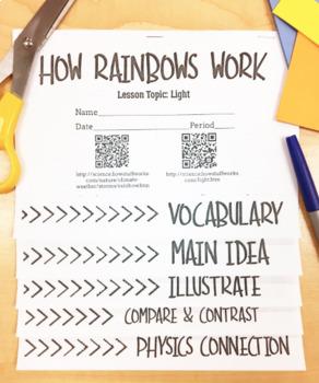 Mini-Lesson Foldable: Rainbows and Light