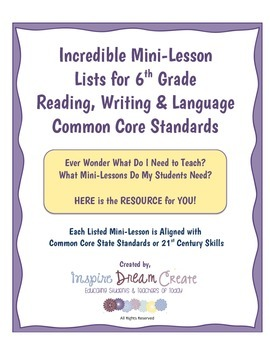 Mini-Lesson Lists for Reading & Writing Workshop- 6th Grade