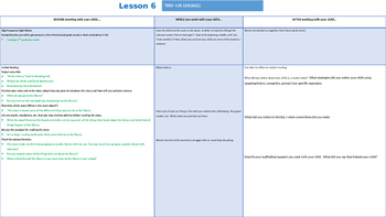 Mini Lesson Plans for SGGR (small group guided reading)