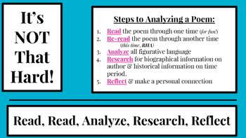 Mini Lesson: Poetry Analysis