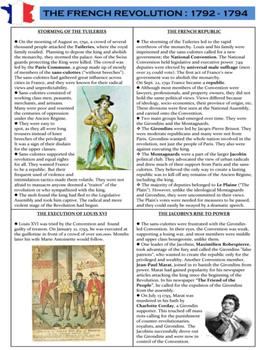 Mini-Lesson : The French Revolution : 1792 - 1794