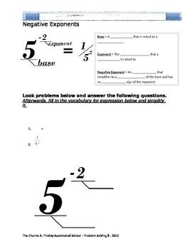 Mini Lesson on Negative Exponents