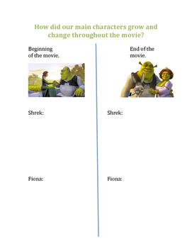 Mini Lesson on Theme