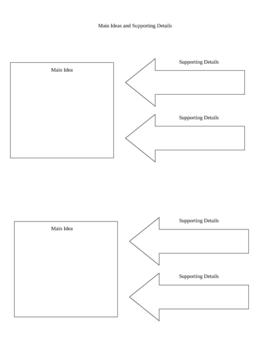 Mini Lessons: Main Idea