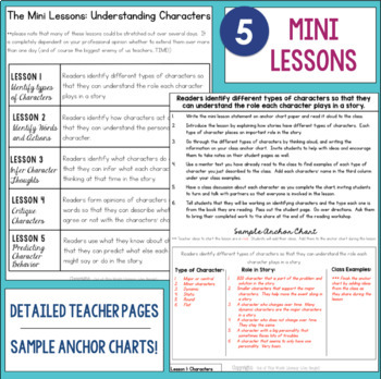 Reading Comprehension Mini Unit for Mastery- Understanding Characters