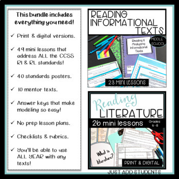 Mini Lessons for Reading Literature + Informational Texts Bundle: Close Reading
