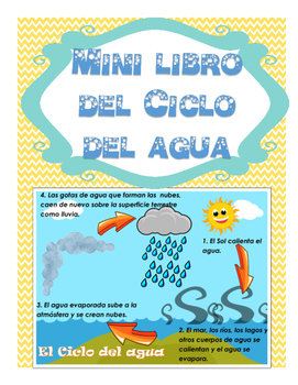 Mini Libro sobre; El ciclo del agua