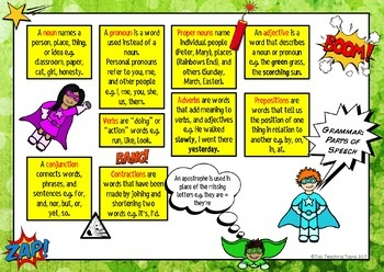 Mini Literacy Skills Rule and Definition Posters (NZ/AU/UK Spelling)