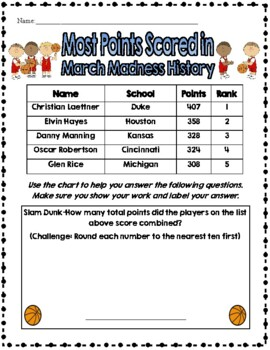 Mini March MATHness-Level I: March Madness Math Games & Activities