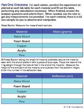 Mini Materials Science Lab - Next Generation Science Standard 5-PS1-3