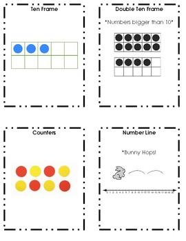 Mini Math Anchor Charts