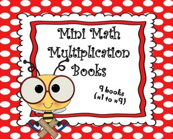 Multiplication Facts | Multiplication Worksheets