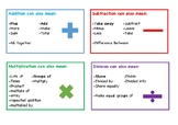 Mini Maths Visual Posters :)