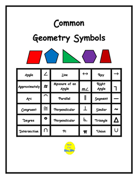 Mini-Poster: Common Geometry Symbols