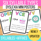 Mini Posters, The Six Syllable Types! Phonics Based Instru