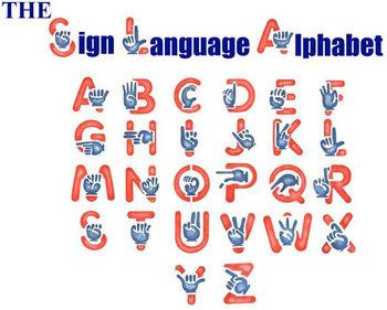 Mini Sign Language Alphabet Poster