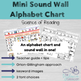 Mini Sound Wall Alphabet Chart - Science of Reading