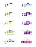 Mini Ten Frame Reference 1-10 for inside of Notebooks