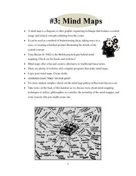 Mini-lesson #3 - Mind Maps