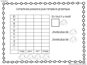 Mini trousse d'activités mathématiques ~ Poisson d'avril