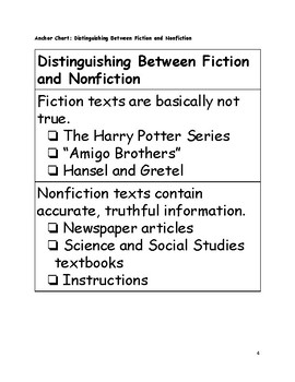 Minilesson: Distinguishing Between Fiction and Nonfiction