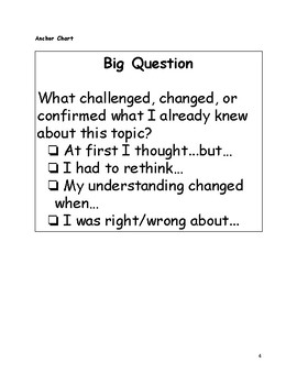 Minilesson: What challenged, changed, or confirmed what I already knew?
