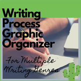 Minimal, BASIC, and simplified: THE WRITING PROCESS Graphi