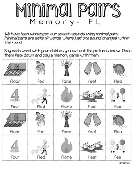 Minimal Pairs: Cluster Reduction, L blends