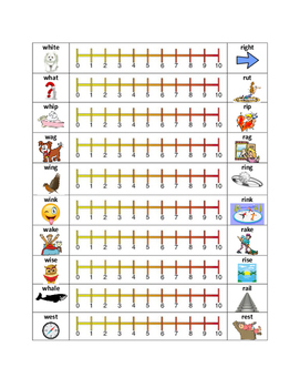 Minimal Pairs Initial R Articulation Practice w/Rating Scale - Progress Measure