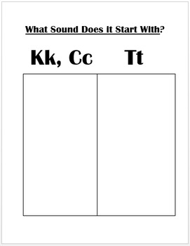 Minimal Pairs K and T Cut and Paste Activity